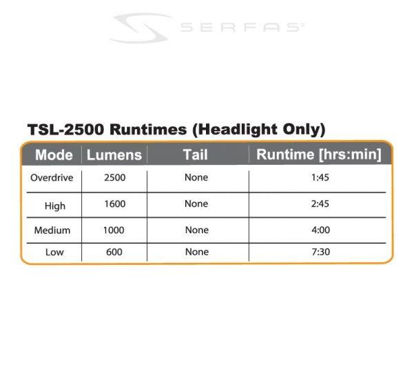 TSL-2500
